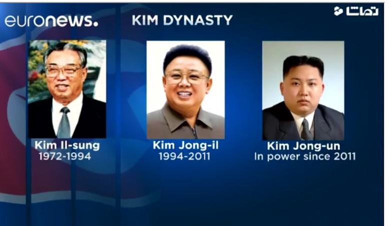 نگاهی به رهبران سلسله کیم در کره شمالی