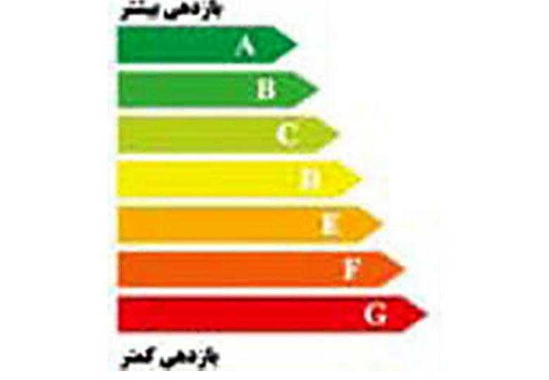 پیشنهاد درج میزان آلایندگی در برچسب انرژی خودرو