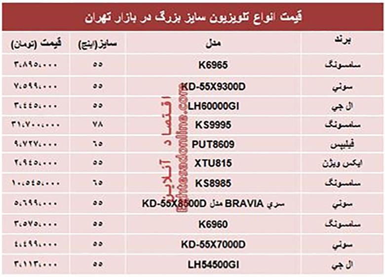 قیمت انواع جدیدترین تلویزیون سایز بزرگ +جدول
