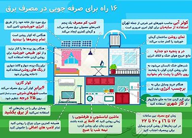 ۱۶راه برای فرار از خاموشی برق در تابستان +اینفوگرافیک