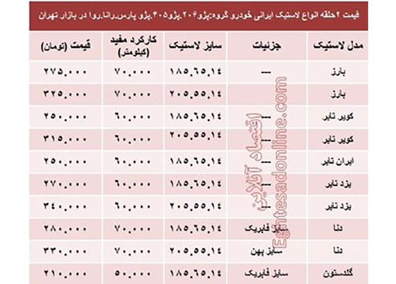 خرید لاستیک ایرانی پژو چقدر تمام میشود؟ +جدول