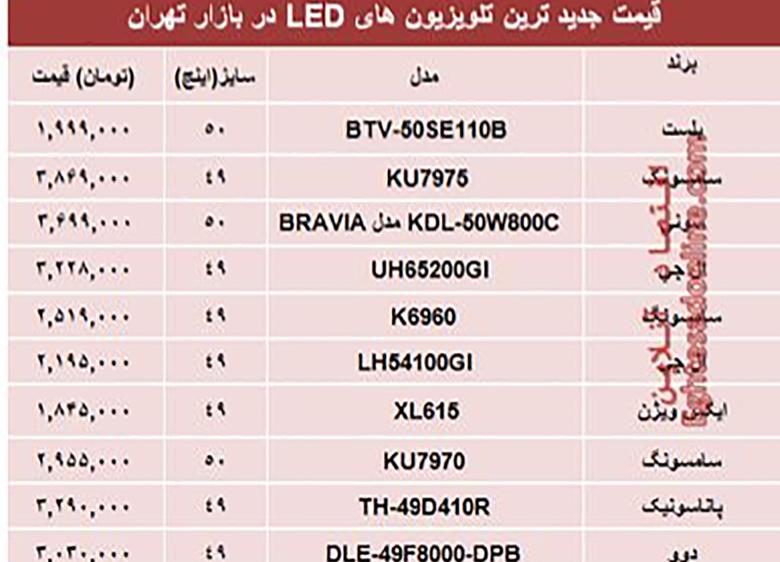 قیمت پرفروشترین تلویزیونهای LED در بازار؟ +جدول