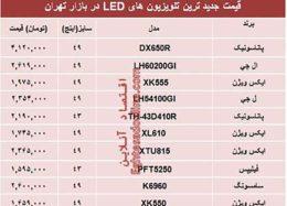 نرخ پرفروشترین تلویزیونهای LED در بازار؟ +جدول