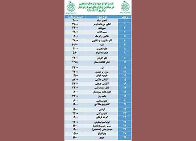 قیمت میوه و تره بار در بازار تهران، امروز +جدول