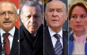 جدال لفظی میان سران و مقامات ارشد احزاب ترکیه