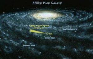 کهکشان راه شیری با همسایه خود برخورد میکند