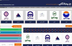 اخبار بیمه و بانکداری در سایت چابک آنلاین