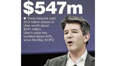 موسس اوبر ۲۰درصد از سهامش را فروخت