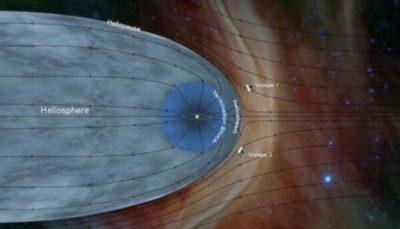 کاوشگر ناسا پس از ۴۲ سال اطلاعات به زمین فرستاد