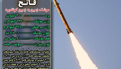 نوع موشکهای شلیک شده به عینالاسد (عکس)