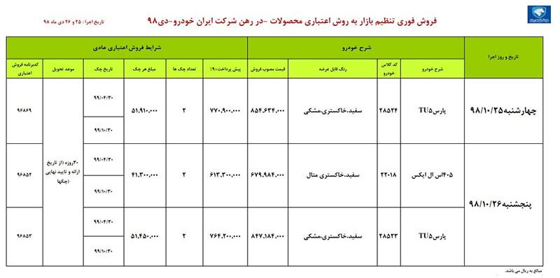 امروز فروش اقساطی ایران خودرو؛ ۴۳ میلیون ارزانتر از بازار!