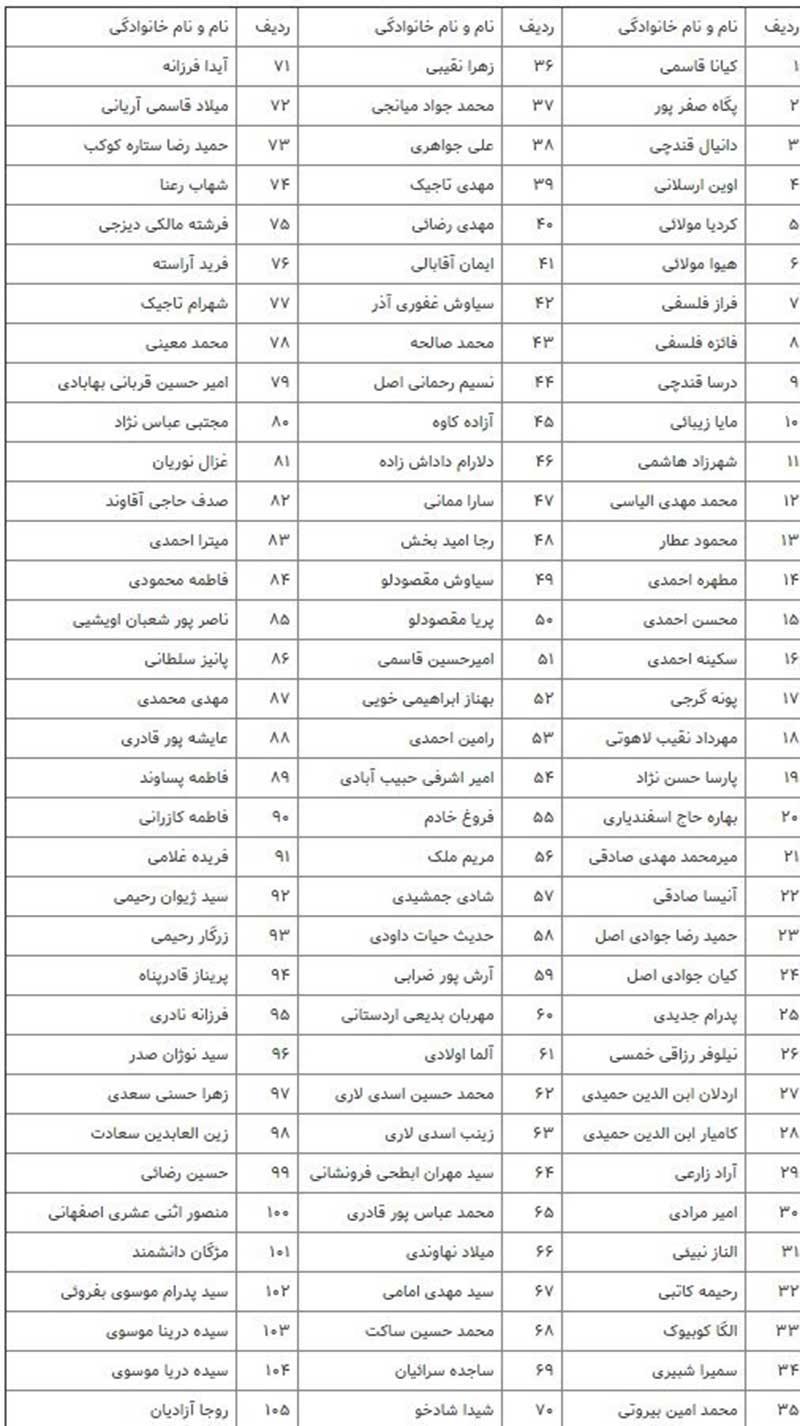 ۱۴۸ پیکر از قربانیان سقوط هواپیما شناسایی شد/ تحویل ۵۷ جسد به خانوادهها (اسامی)