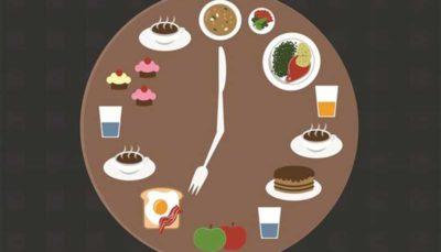 خوردنیهایی که مصرف آنها پس از ساعت ۱۶ توصیه نمیشود کربوهیدرات, کاهش وزن, مواد خوراکی