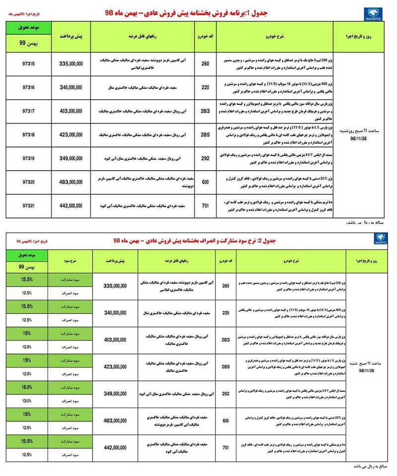   پیش فروش جدید 7 محصول ایران خودرو در 26 بهمن 98 (جزئیات و جدول)
