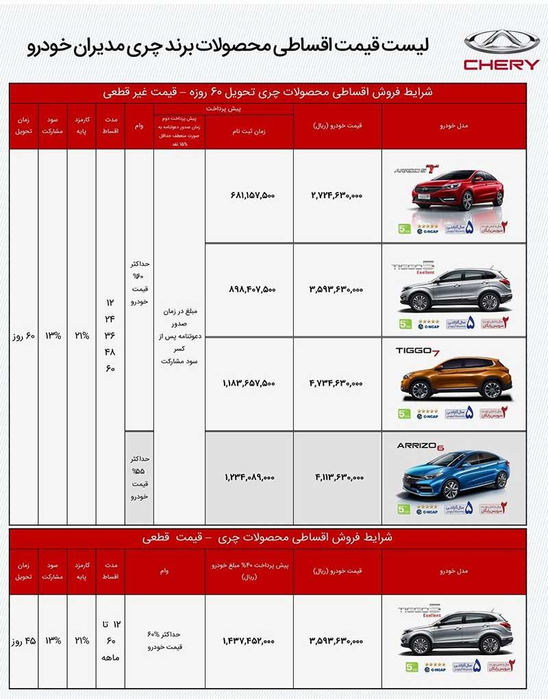 02 11 محصولات چری, خودروسازی