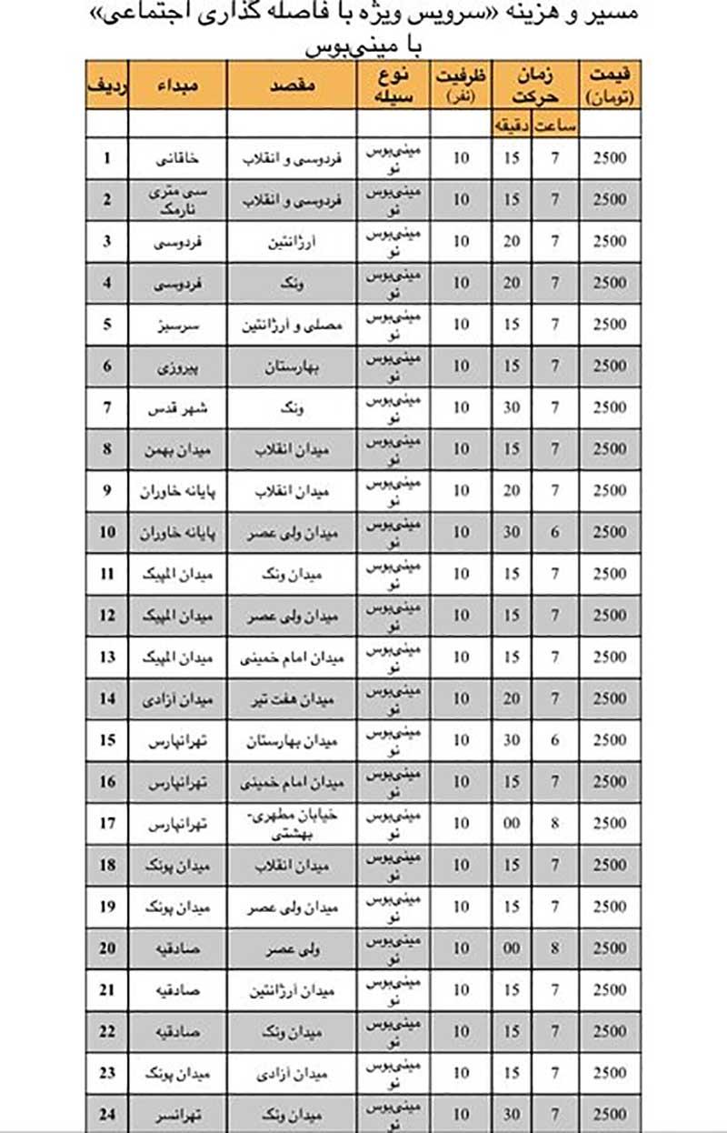 جزئیات رزرو صندلی اتوبوس دربستی ( لیست قیمتها )