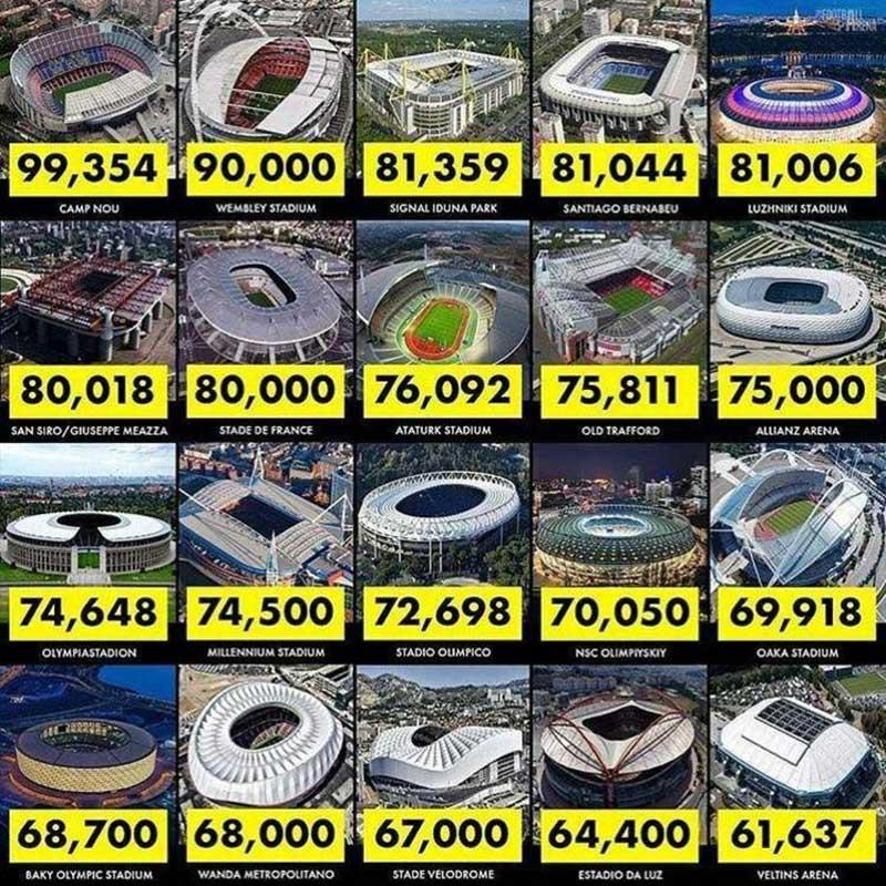 بزرگترین ورزشگاه فوتبال اروپا کدام است؟ (عکس)