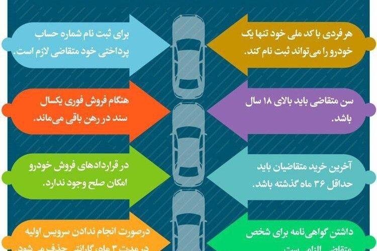 شرایط ثبتنام خودرو برای متقاضیان