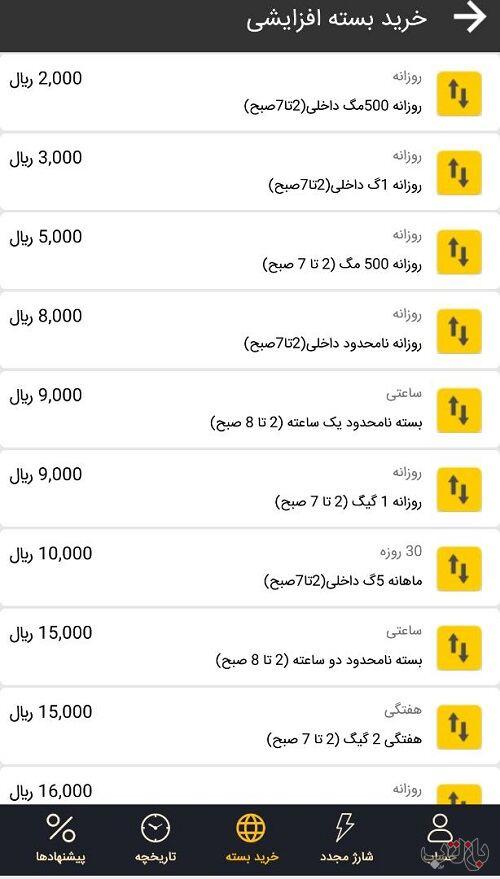 وقتی مشترکان ایرانسل چاره ای جز خرید گران و مصرف زیاد اینترنت ندارند