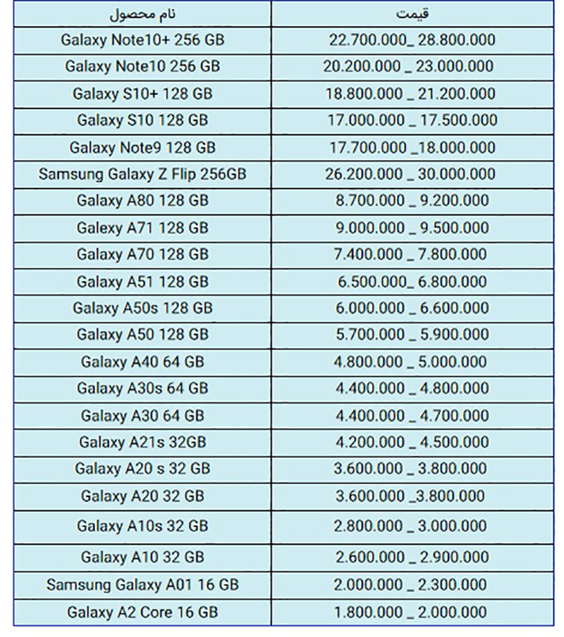 قیمت روز گوشی های سامسونگ در بازار ۹۹/۰۵/۱۱