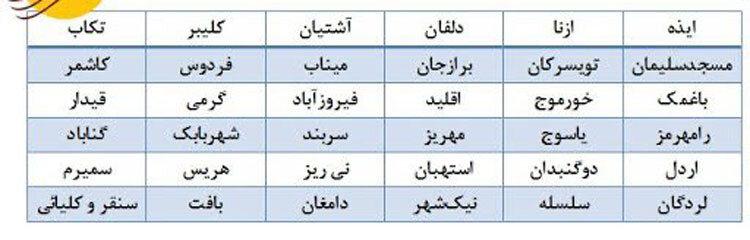رونمایی از فهرست تبعیدگاههای ایران / کاش ما را هم تبعید کنند!