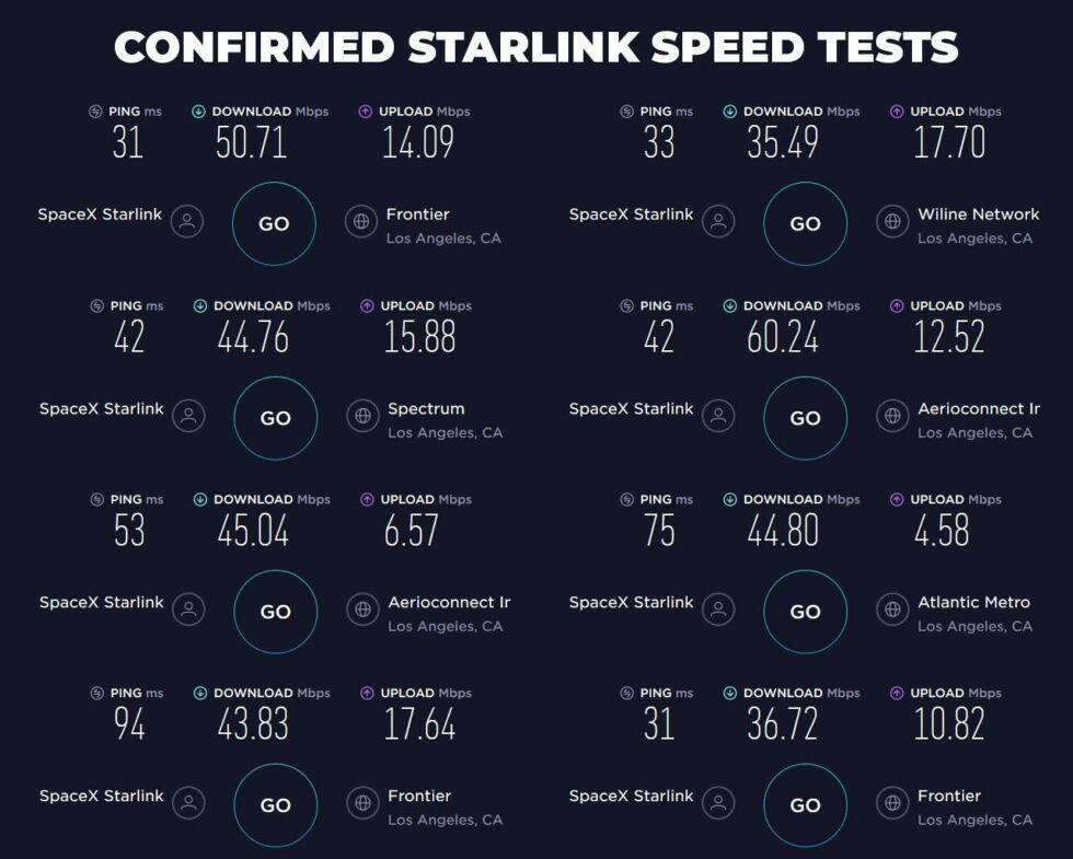 starlink tests 980x785 1 اینترنت استارلینک, ماهواره استارلینک, اسپیس ایکس, اینترنت رایگان