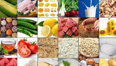 تغییرات متوسط قیمت کالاهای خوراکی در شهریور کالاهای خوراکی, مرکز آمار ایران