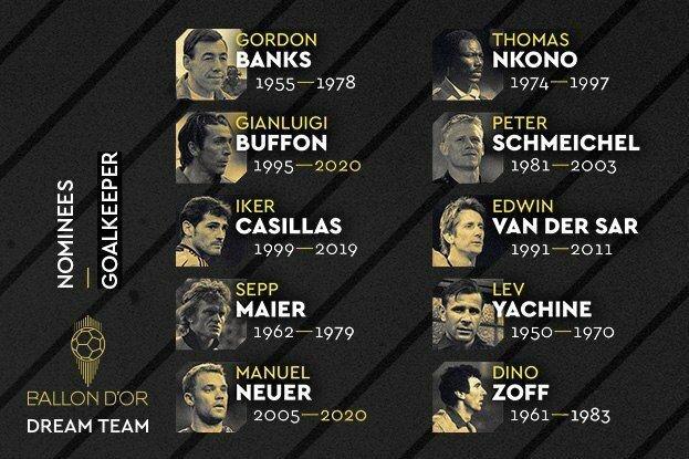 اسامی ۱۰ دروازهبان برتر تاریخ فوتبال اعلام شد