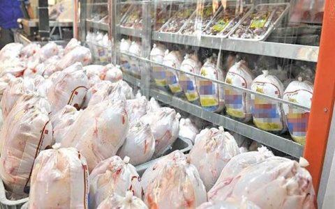 جلوگیری از صادرات مرغ تا اطلاع ثانوی صادرات مرغ, ستاد تنظیم بازار