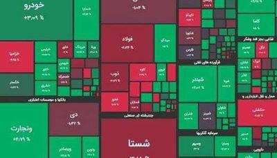 بورس تهران امروز دوشنبه بیش از 16 هزار واحد رشد کرد