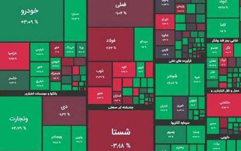 شاخص بورس تهران امروز دوشنبه بیش از 16 هزار واحد رشد کرد بورس, شاخص بورس تهران