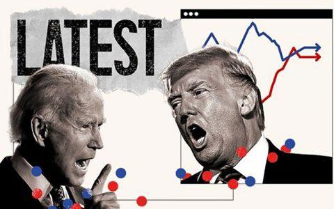 واکنش وال استریت به انتخابات آمریکا وال استریت, انتخابات آمریکا