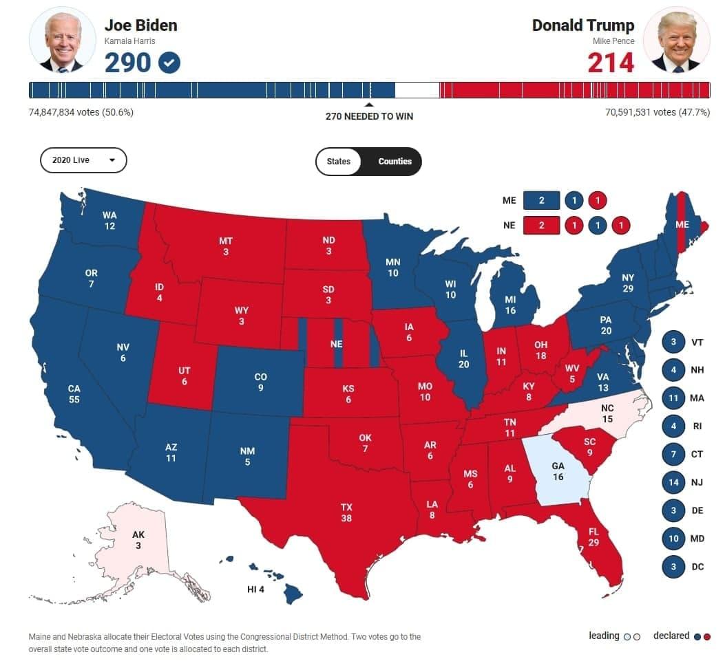 پیروزی جو بایدن انتخابات 2020 آمريكا, جو بایدن