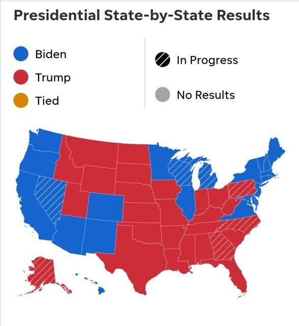 جدیدترین نتیجه شمارش آرای انتخابات آمریکا / بایدن در یک قدمی کاخ سفید