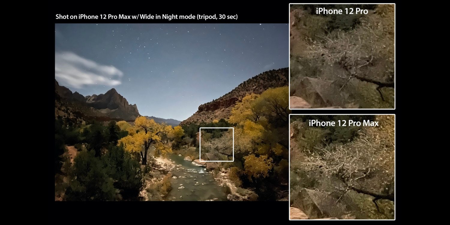 iphone 12 pro max camera zoom آیفون 12 پرو, اپل