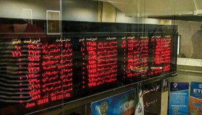 افت ۳۶ هزار و ۹۸۹ واحدی شاخص بورس در پایان معاملات امروز بورس, شاخص کل بورس