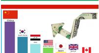 پول های بلوکه شده ایران پول های بلوکه شده, توقیف شناور کره جنوبی, درآمد سالانه ایران, فروش نفت