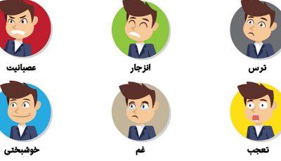 رمزگشایی از زبان بدن و حالتهای صورت