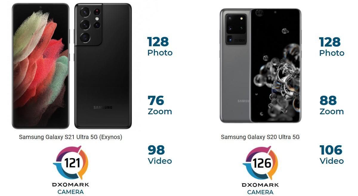 Galaxy S21 Ultra سامسونگ دوربین چندان قوی ندارد