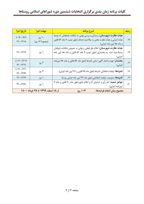 تقویم انتخابات ریاست جمهوری اعلام شد