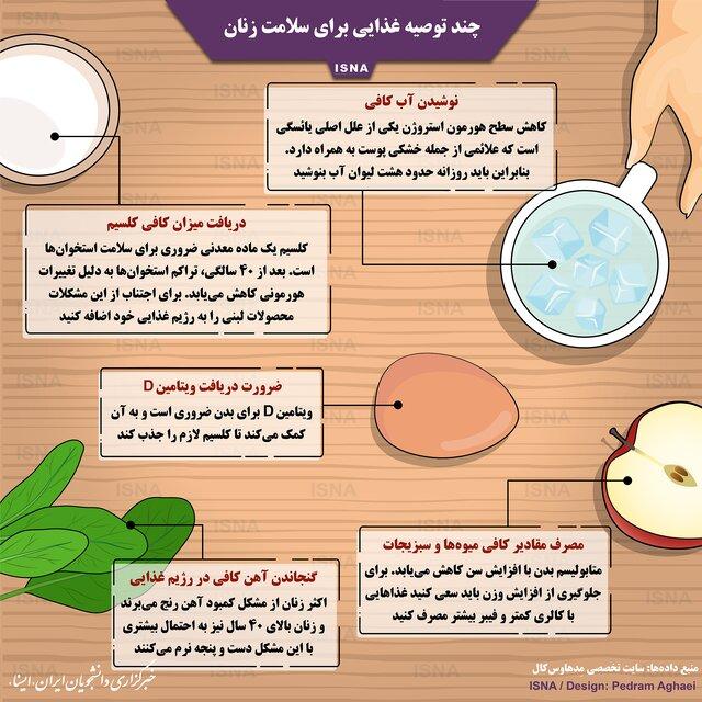 چند توصیه غذایی برای سلامت زنان/ اینفوگرافیک