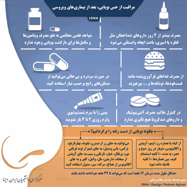 مراقبت از حس بویایی، بعد از بیماریهای ویروسی/ اینفوگرافیک