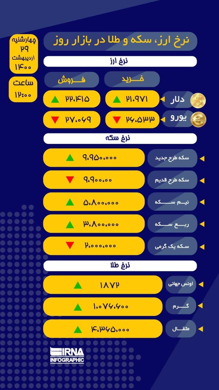 آخرین نرخ ارز، سکه و طلا در بازار امروز ۲۹ اردیبهشت