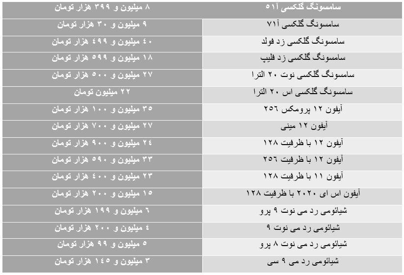 موبایل گران شد/جدول نرخ ها