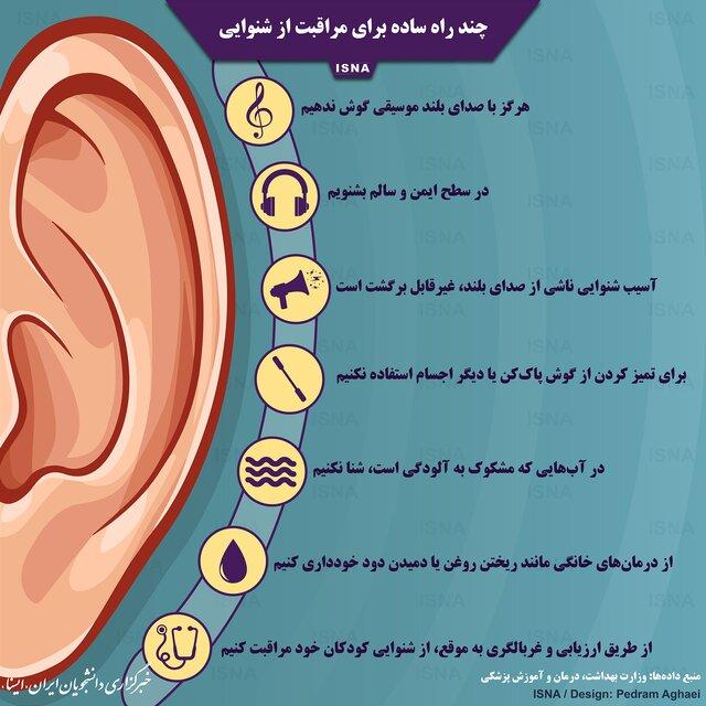 چند راه ساده برای مراقبت از شنوایی/ اینفوگرافیک