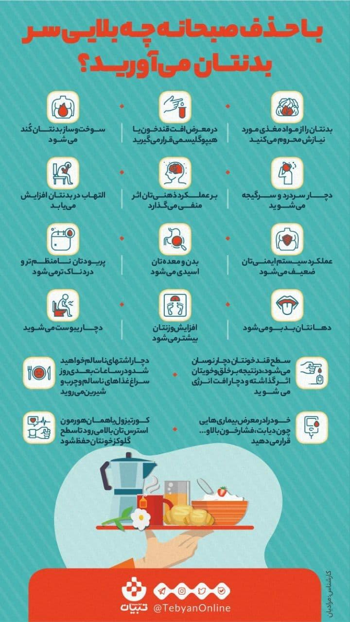 ۱۷ بلایی که نخوردن صبحانه سرتان میآورد/ اینفوگرافی