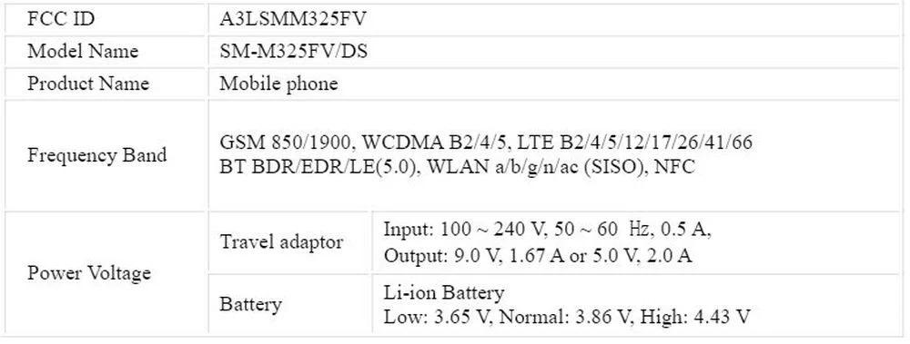 گلکسی M32 با شارژر سریع ۱۵ وات عرضه خواهد شد