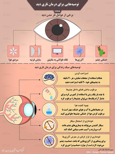 توصیههایی برای درمان تاریِ دید / اینفوگرافیک