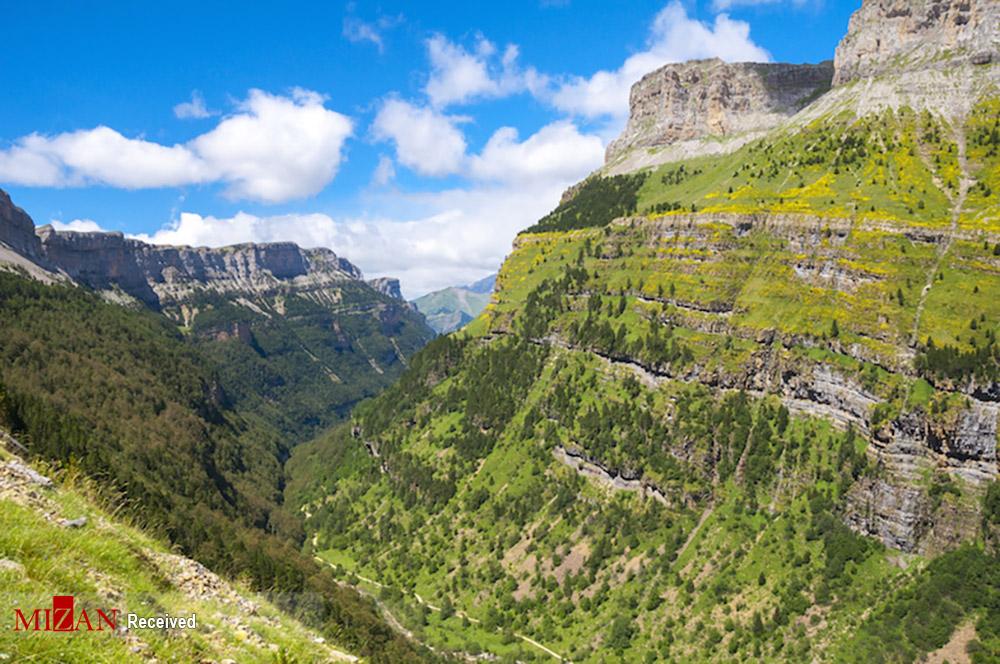 پارکهای ملی اسپانیا