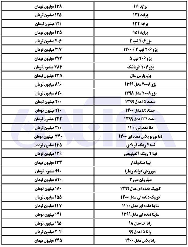 آخرین قیمت خودروهای ایرانی؛ افزایش بیست میلیون تومانی پژو 2008